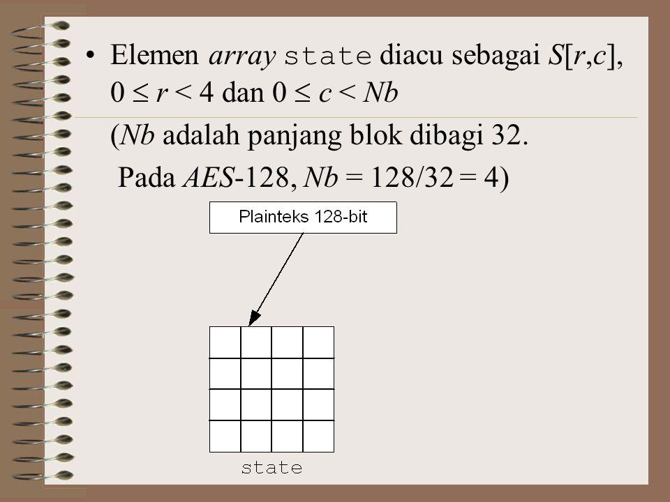 Elemen array state diacu sebagai S[r,c], 0  r < 4 dan 0  c < Nb